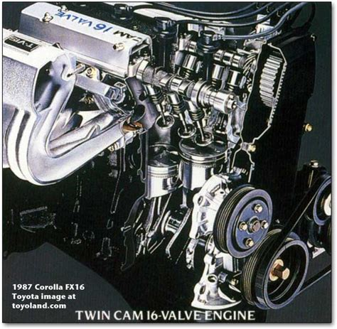 car engine manuals 1994 toyota mr2 electronic valve timing corolland toyota corolla engines