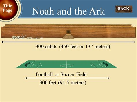 300 feet to meters genesis index by main subject by chapter by topic ppt