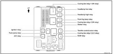Where is my fuel pump relay on my 2003 nissan altima 2 5