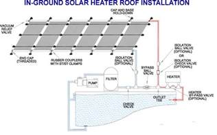 in ground pool piping schematic get free image about