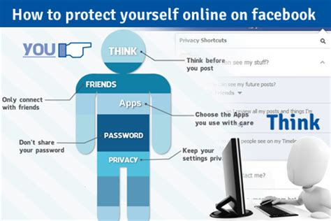 How To Protect From by Protect Yourself On Security