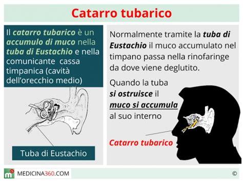 muco orecchio interno catarro tubarico