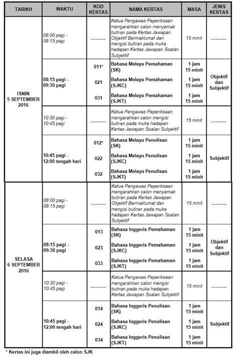 Ujian Upsr 2017 | jadual waktu upsr 2017 terbaru