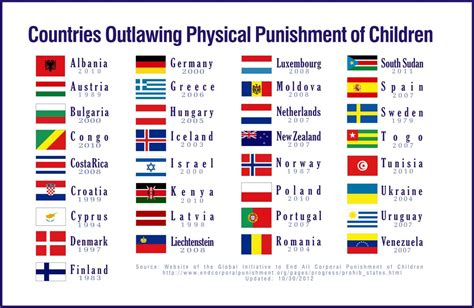 corporal punishment around the world laws around the world z k phil 323z