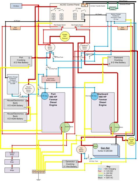 xantrex inverter charger rv wiring diagram html xantrex