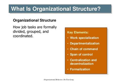 organizational design meaning yahoo answers organizational behavior session7