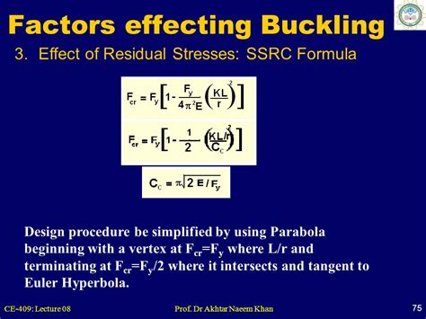 design effect equation by prof dr akhtar naeem khan ppt video online download