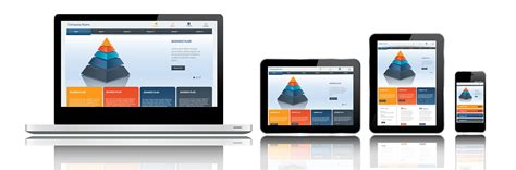 html images responsive responsive websites definition and importance