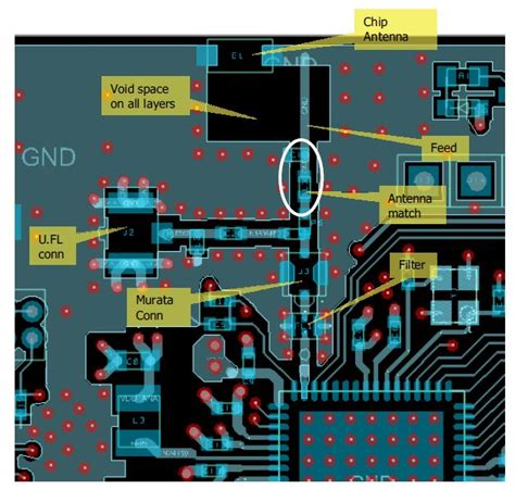 cc3200 layout guidelines pcb design clarity required to use the 2 4ghz antenna