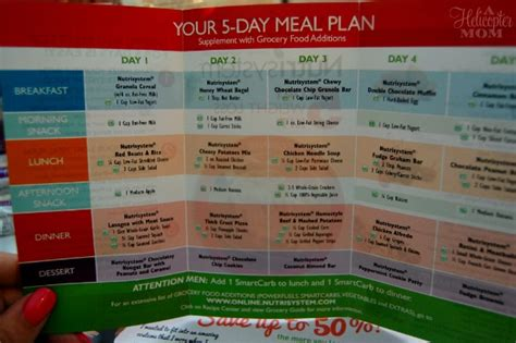 nutrisystem printable meal planner nutrisystem 5 day jumpstart kit review a helicopter mom