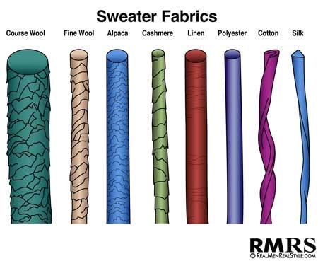 Sweater The Vs Cloth 5 tips to buying a quality sweater how to buy mens
