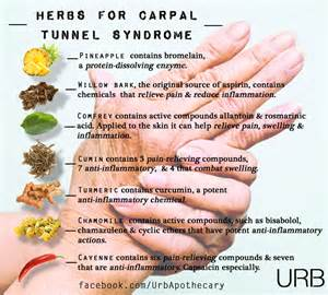 herbs for carpal tunnel pacem