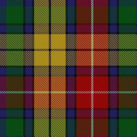 plaid pattern history 2149 best kaleidoscope eyes color images on pinterest