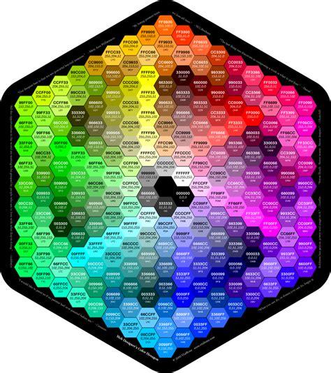 hex colors hexadecimal colour chart hockey wiki fandom