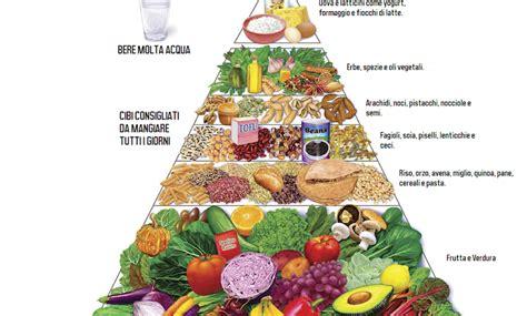 cos 232 la nuova piramide alimentare pictures to pin on
