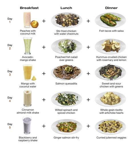 Best Detox Foods After by Gwyneth Paltrow S Cleanse Recipes Gwyneth