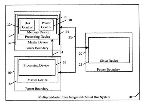 what is inter integrated circuit patent us7281070 master inter integrated circuit system patents