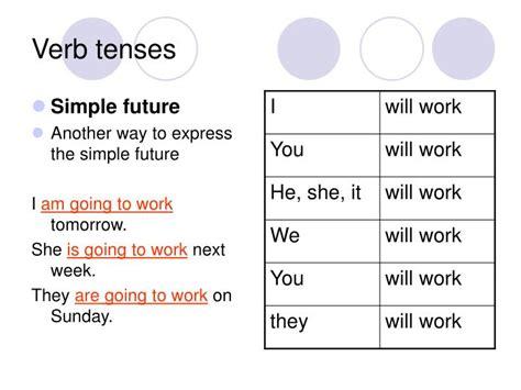 ppt grammar the matrix powerpoint presentation id