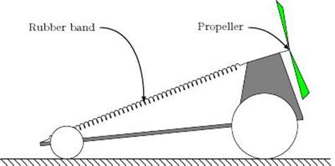 yacht wiring diagram pdf yacht wiring diagram images