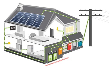 5kw solar system with 10kwh storage energis smart