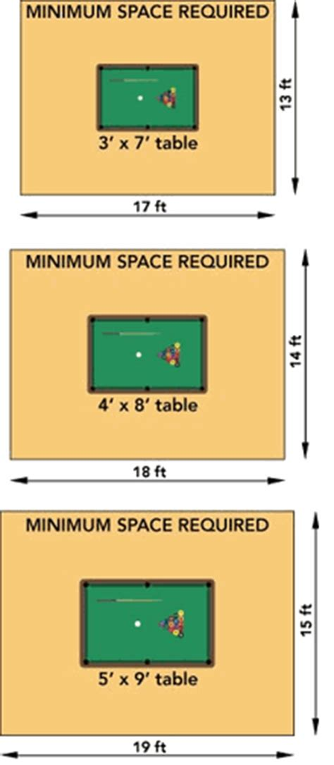what size pool table do i need how much room do i need for a pool table