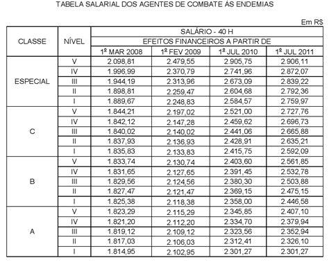 tabela de salario da pm bahia 2016 tabela salarial da pm tabela de salario da pm rj 2016 newhairstylesformen2014 com