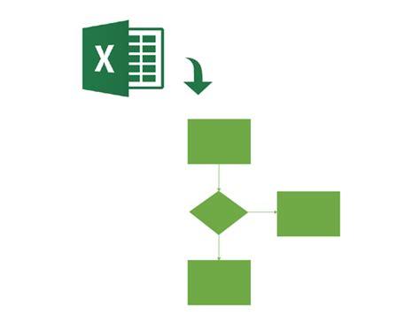 diagramme de flux simple excel professionnel office