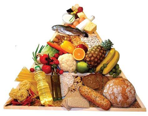 mediterranean diet food pyramid unique pictures