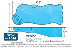 Small Patio Designs Pictures Venice Large Fiberglass Inground Viking Swimming Pool