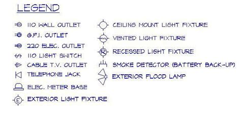 architectural electrical symbols for floor plans understanding a residential electrical plan