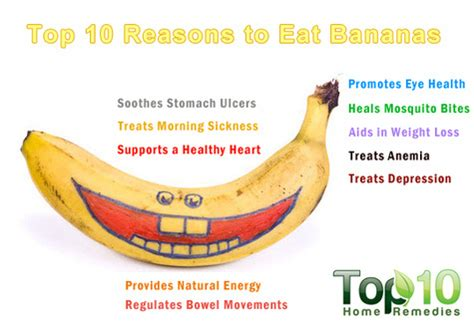 Kitchen Doctor top 10 health benefits of bananas top 10 home remedies