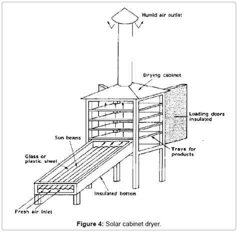 wiring diagram for air dryer wiring diagram
