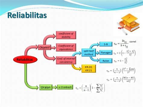 Reliabilitas Dan Validilitas validitas dan reliabilitas instrumen trr