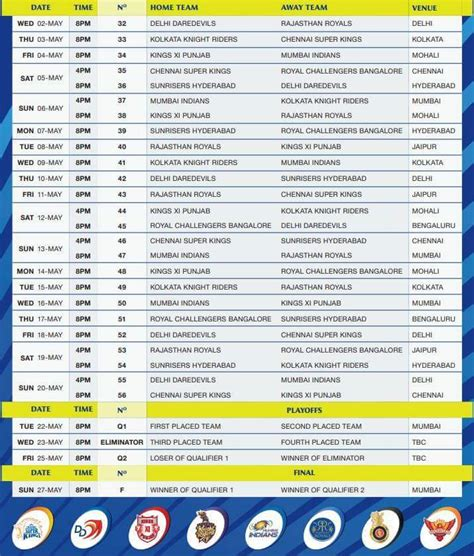 epl match schedule ipl time table 2017 download indian premier league 2018