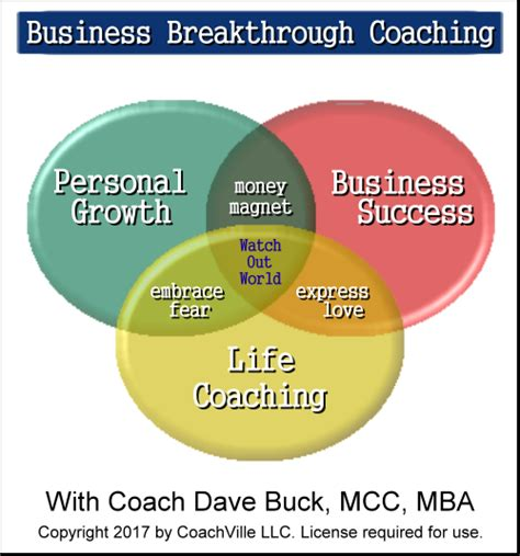 business breakthrough cv gt business breakthrough life coaching coachville