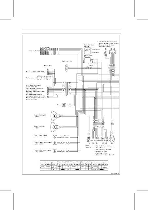 [Страница 328/401] - Руководство: Мотоцикл KAWASAKI KLE500