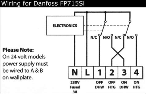 danfoss 2 port valve wiring diagram wiring diagram