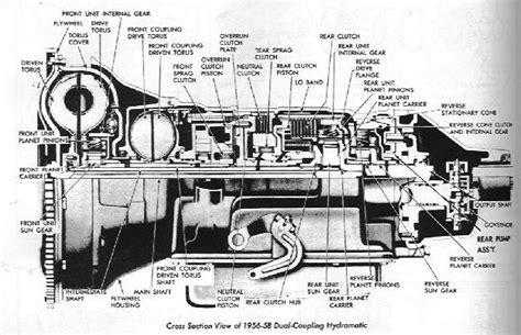 Gm Jetaway 315 Transmission