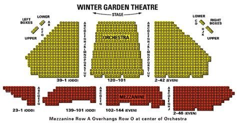 wintergarden quotes quotesgram - Winter Garden Theater Nyc Seating Chart