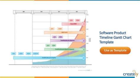 marketing gantt chart template marketing gantt chart template radiocaffefm