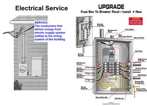 electric contractor muskegon expert electrician