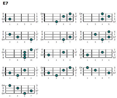 pin chords for ukulele c tuninge em e7 em7 e6 e7b9 emaj7 the gallery for gt ukulele e7