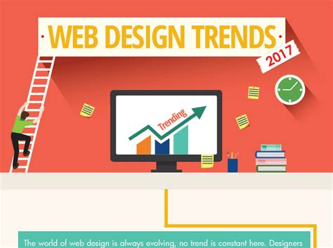 new web design trends 2017 web design trends 2017 visual contenting
