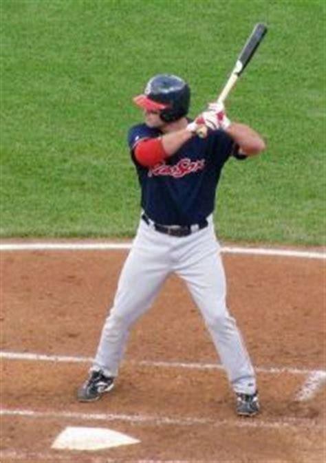 best right handed swing in baseball baseball hitting