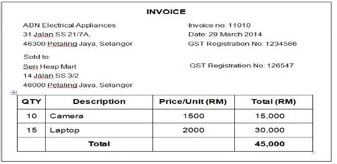 gst malaysia 2015 goods and services tax gst malaysia
