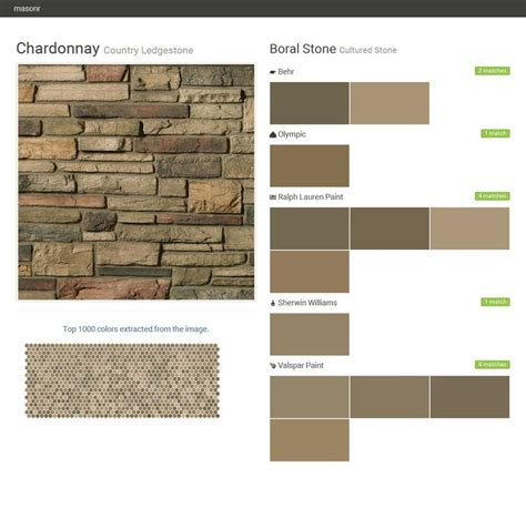 the 25 best boral stone ideas on pinterest boral cultured stone stone fireplace mantles and