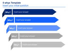 why why analysis template now a 5 whys template by ex mckinsey consultants