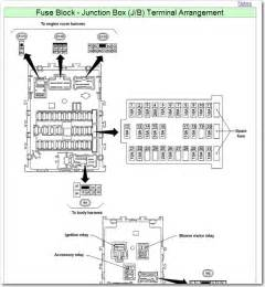 Nissan Altima Fuse Box 2002 Nissan Altima Fuse Box Diagram