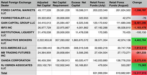 retail forex transactions definition yzypohu web fc2