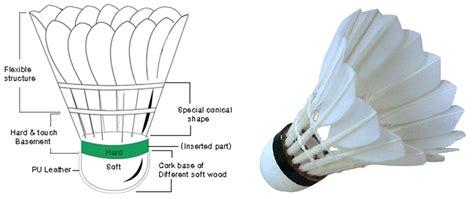Karpet Untuk Lapangan Bulu Tangkis pengertian permainan bulu tangkis peralatan dan lapangan